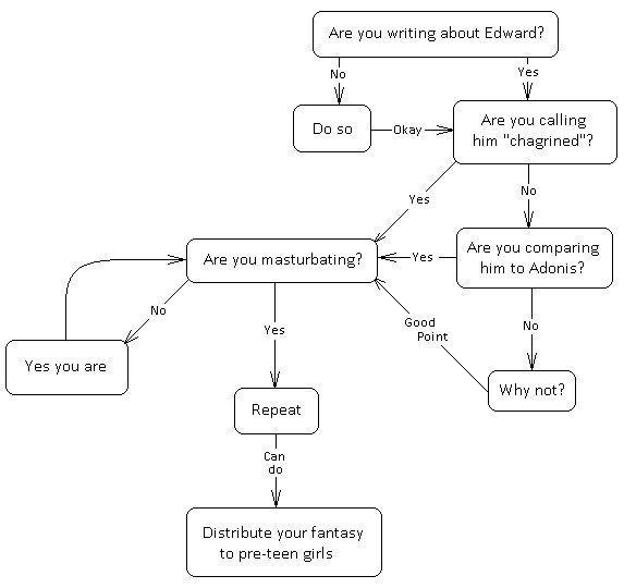 How to write a critical essay structure: RecordAccount com